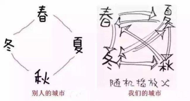 【征贴赛第十六期】大风大浪拉大板~!