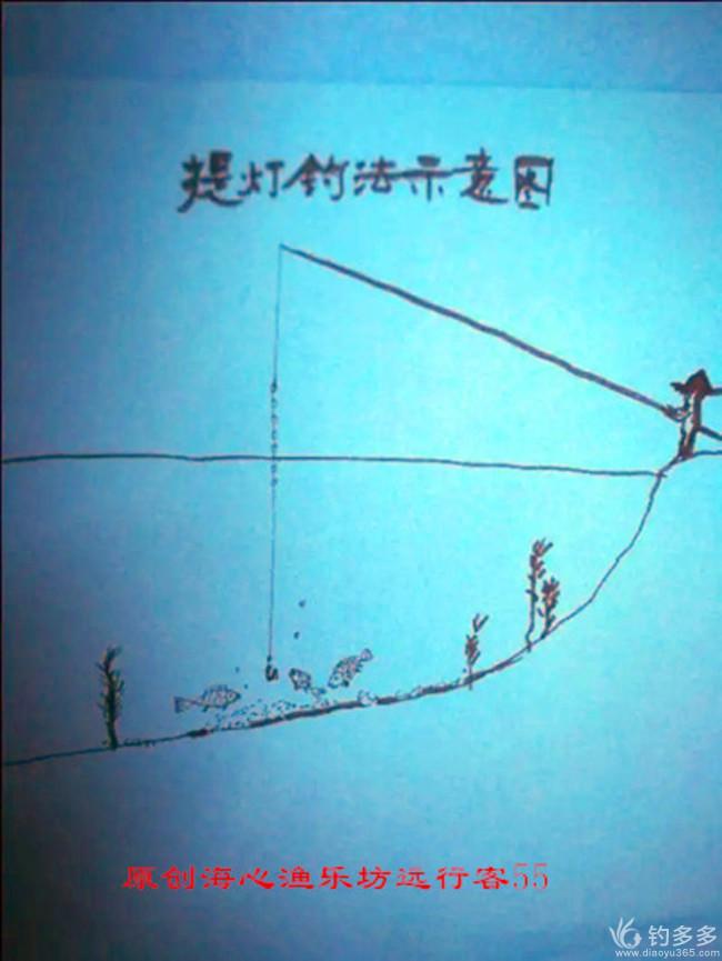 提灯钓——传统星漂的殿堂级钓法〈原创海心渔乐坊远行客55〉